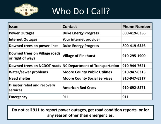 Who to Call List